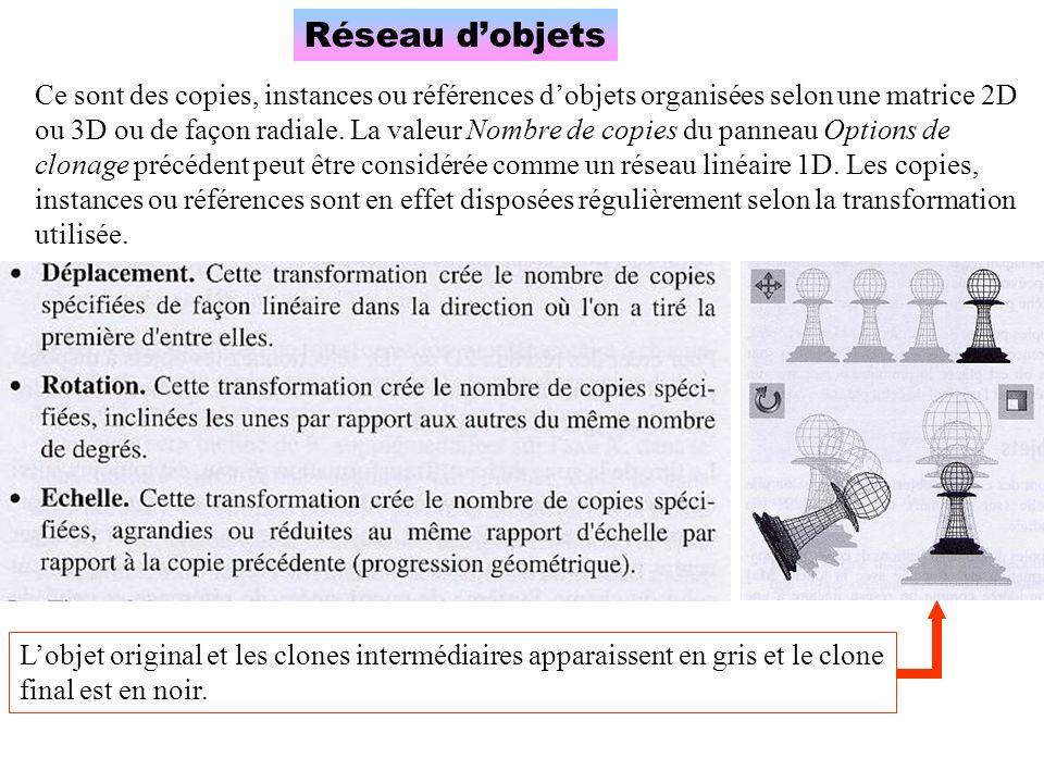Réseau d'objets Ce sont des copies, instances ou références d'objets organisées selon une matrice 2D.