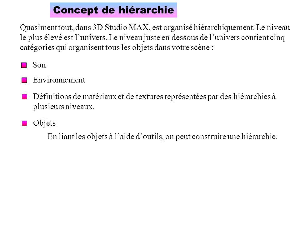 Concept de hiérarchie Quasiment tout, dans 3D Studio MAX, est organisé hiérarchiquement. Le niveau.