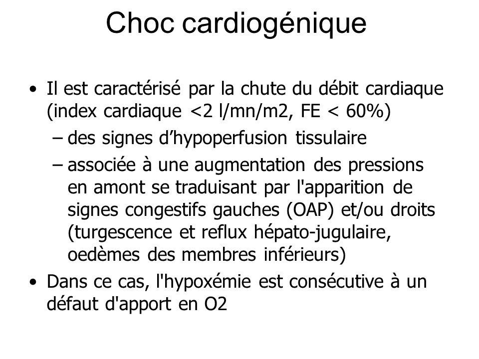 Choc cardiogénique Il est caractérisé par la chute du débit cardiaque (index cardiaque <2 l/mn/m2, FE < 60%)