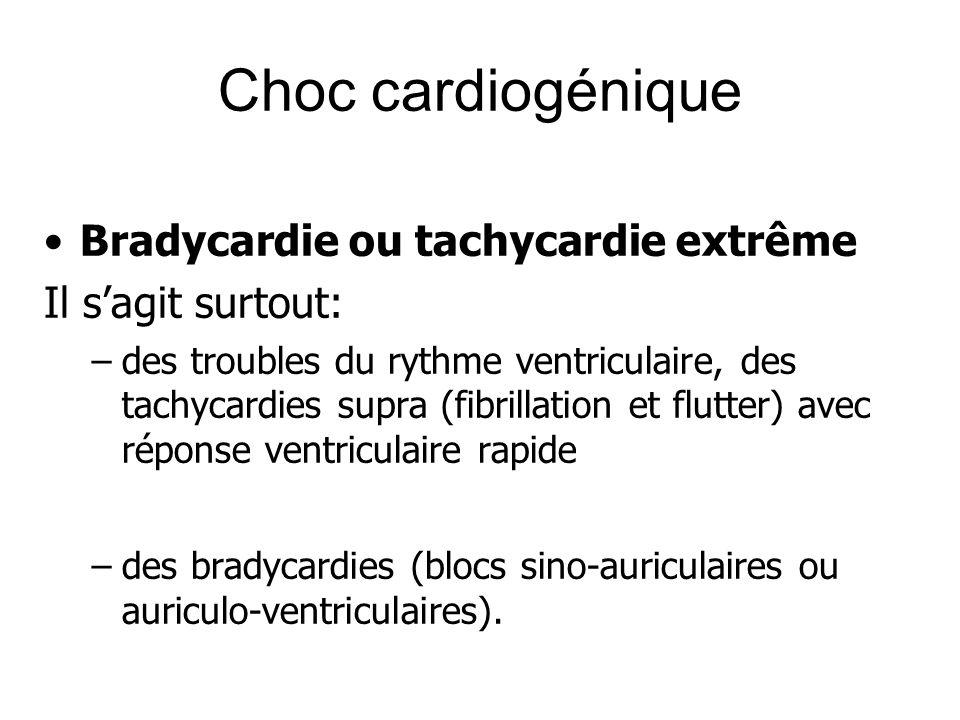 Choc cardiogénique Bradycardie ou tachycardie extrême