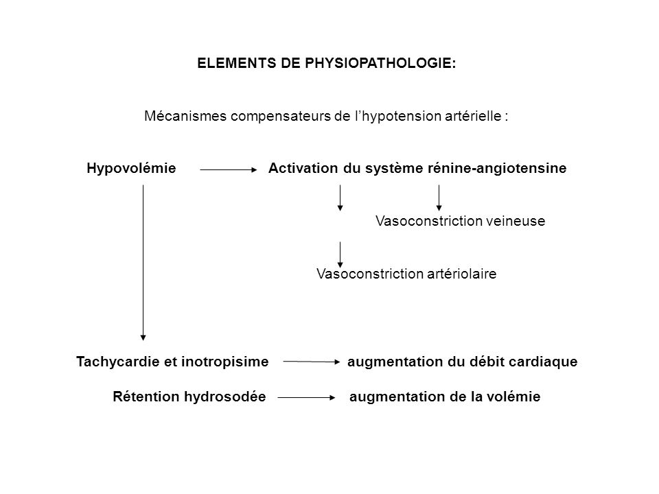 ELEMENTS DE PHYSIOPATHOLOGIE: