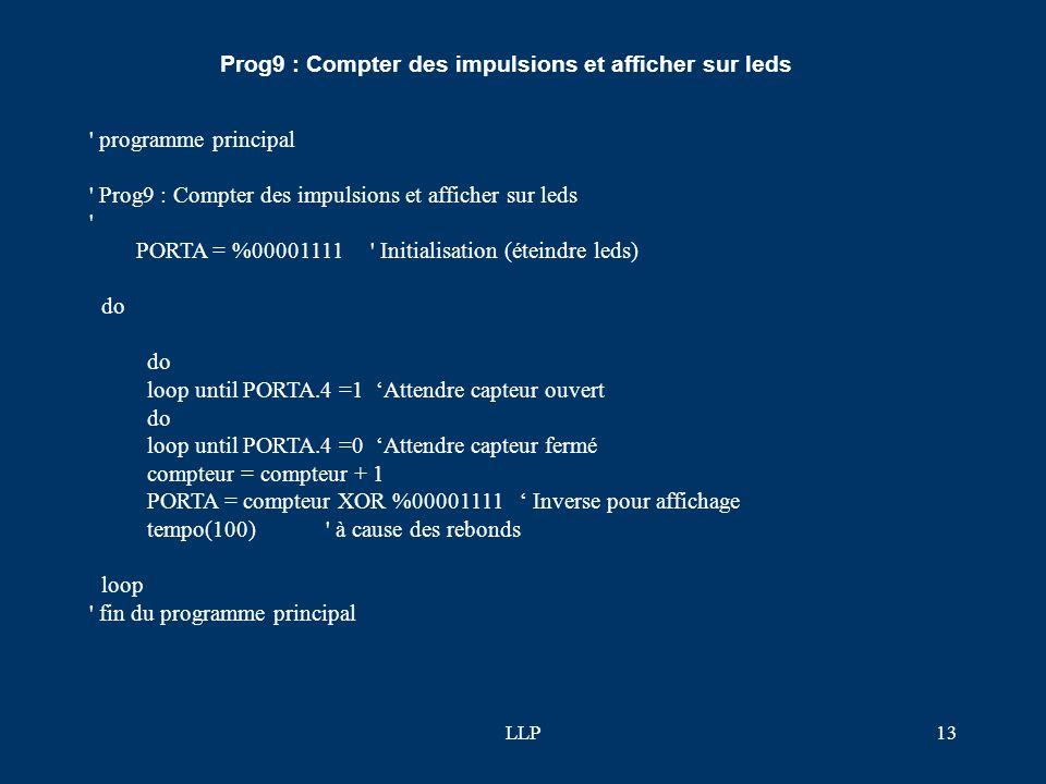 Prog9 : Compter des impulsions et afficher sur leds