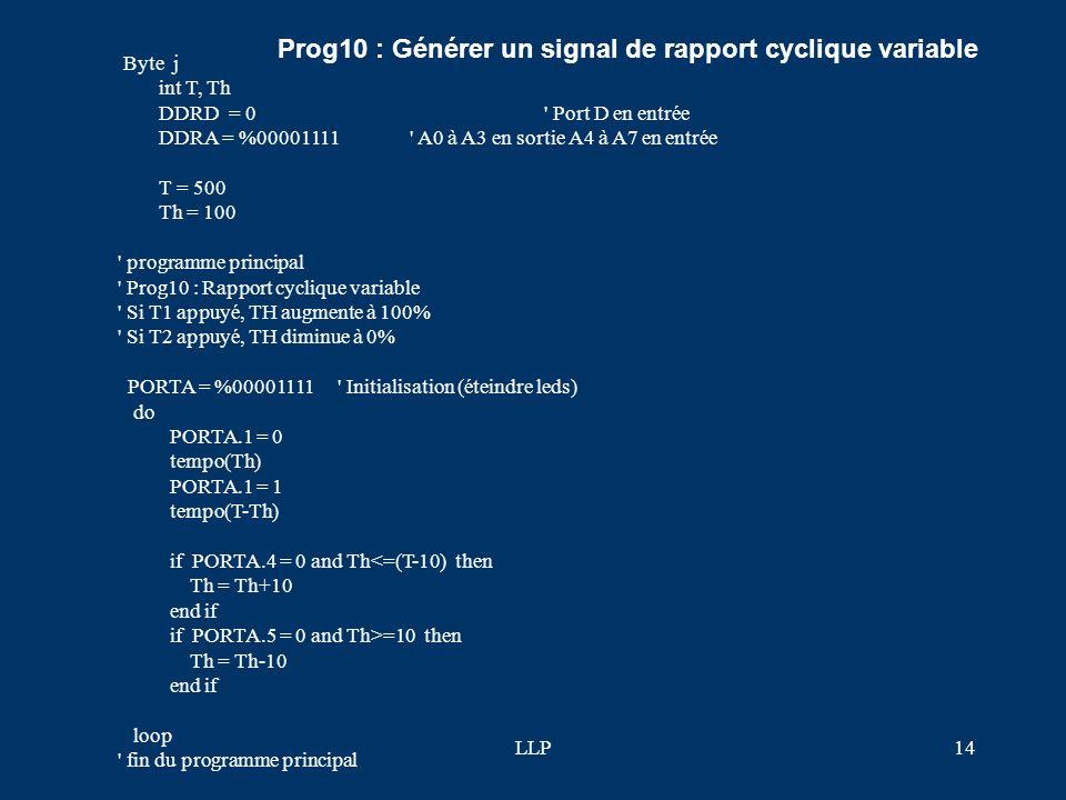 Prog10 : Générer un signal de rapport cyclique variable