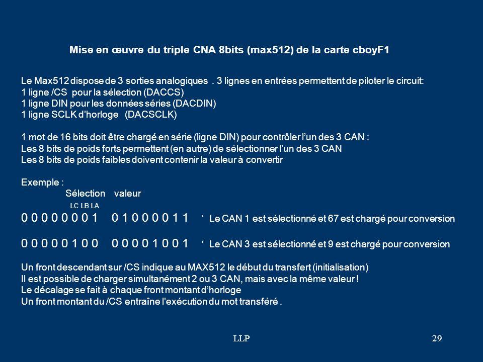 Mise en œuvre du triple CNA 8bits (max512) de la carte cboyF1
