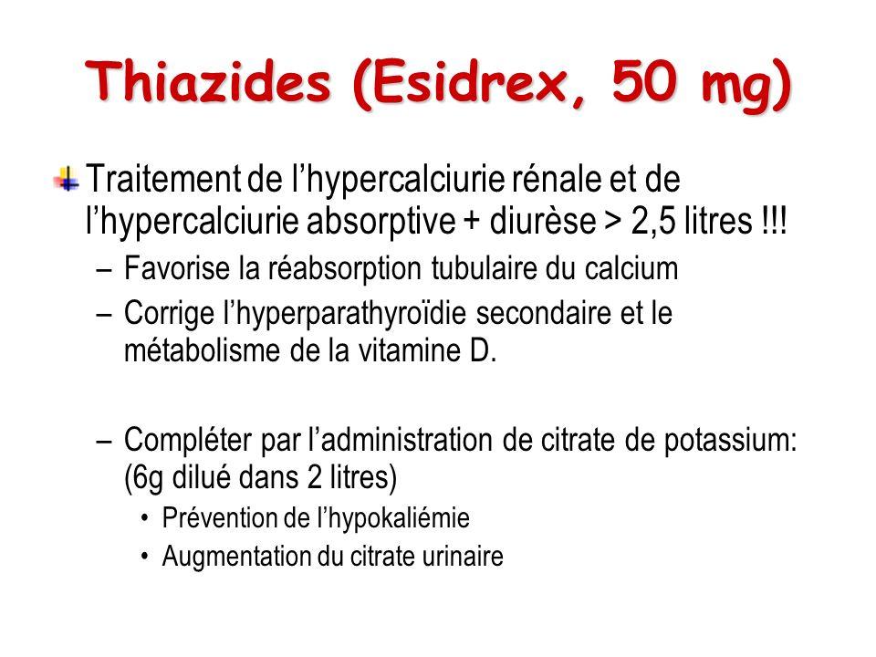 Thiazides (Esidrex, 50 mg)