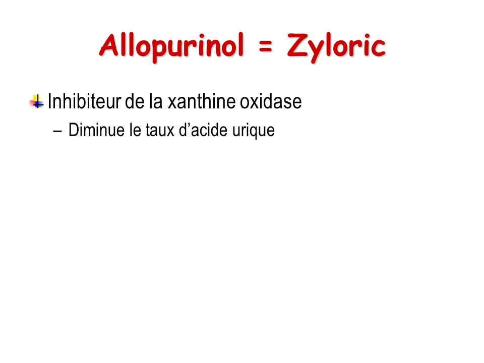 Allopurinol = Zyloric Inhibiteur de la xanthine oxidase