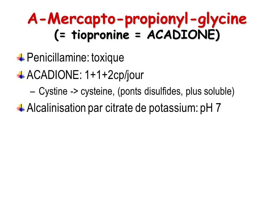 Α-Mercapto-propionyl-glycine (= tiopronine = ACADIONE)