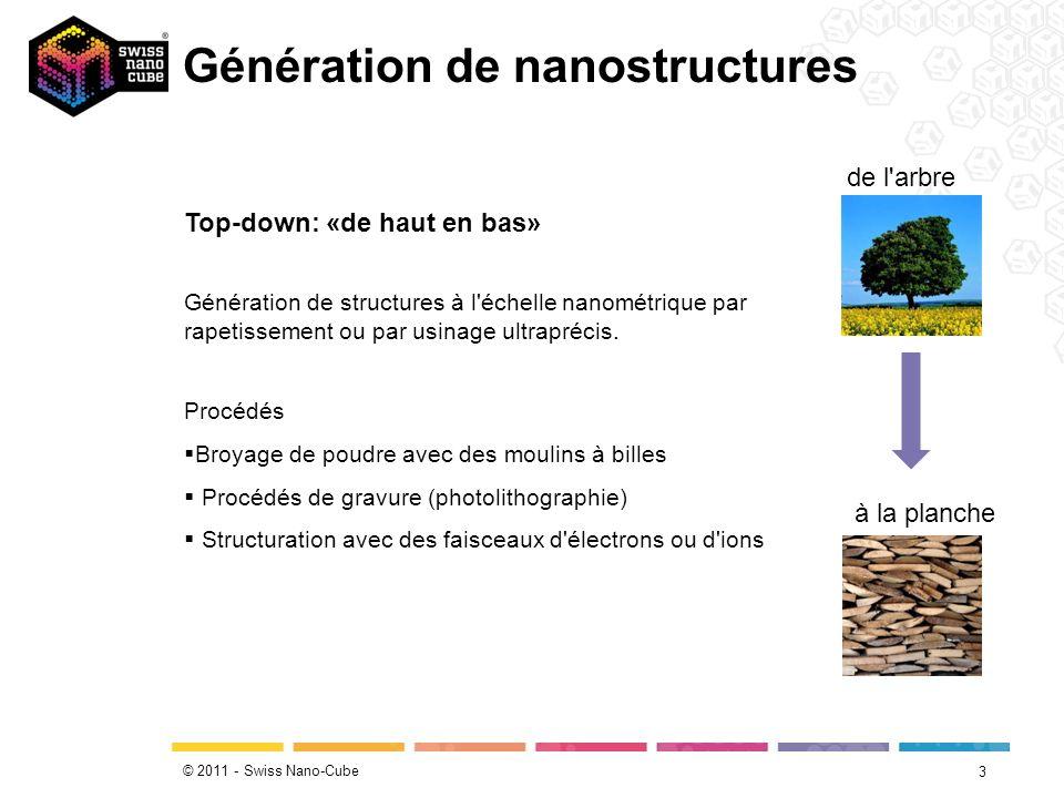 Génération de nanostructures