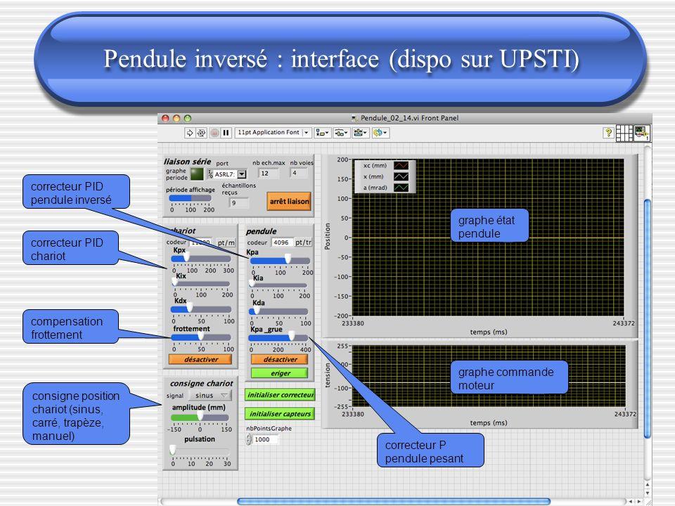 Pendule inversé : interface (dispo sur UPSTI)
