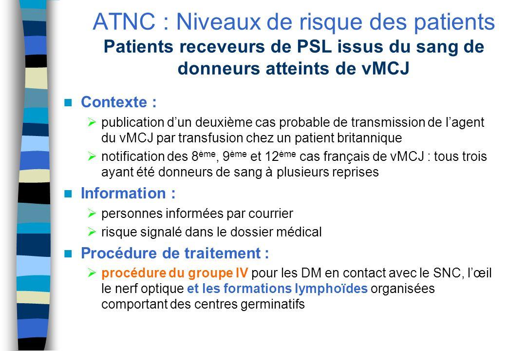 ATNC : Niveaux de risque des patients Patients receveurs de PSL issus du sang de donneurs atteints de vMCJ