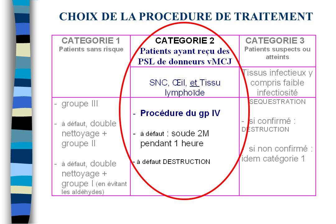 CHOIX DE LA PROCEDURE DE TRAITEMENT