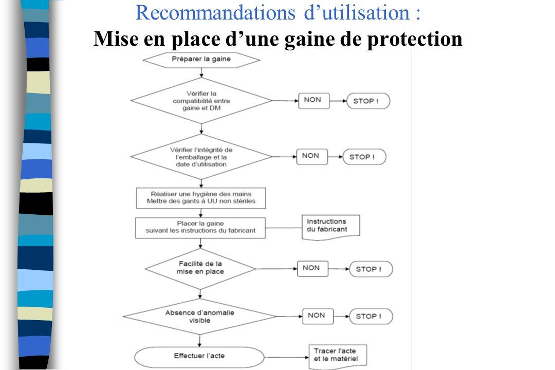 Recommandations d'utilisation : Mise en place d'une gaine de protection