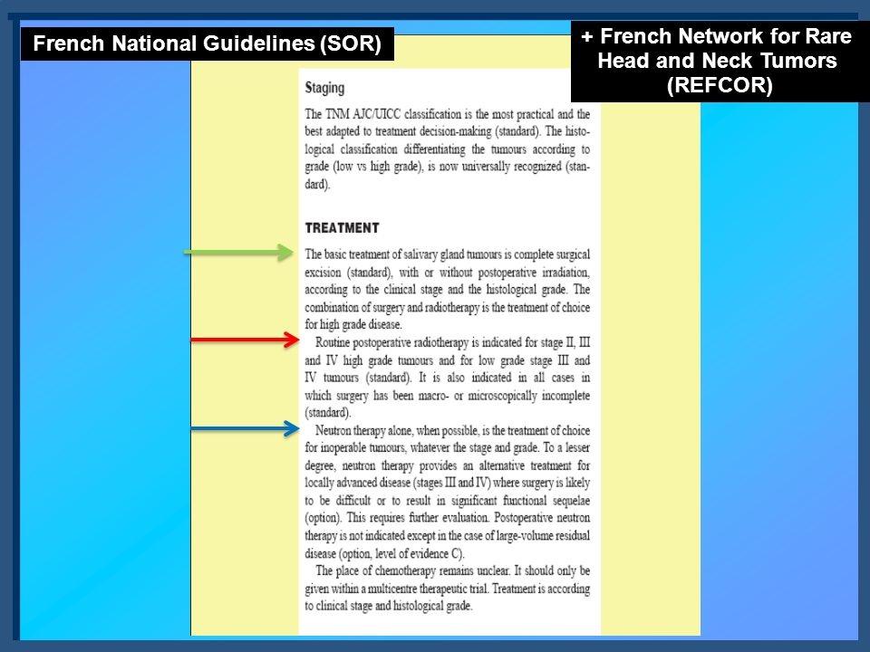 + French Network for Rare French National Guidelines (SOR)