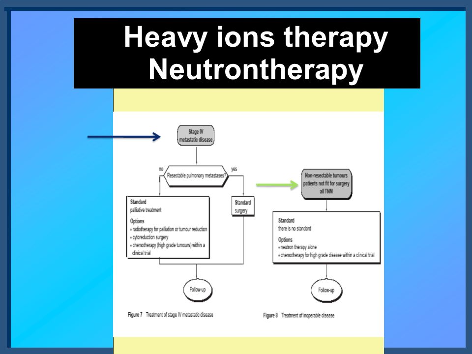Heavy ions therapy Neutrontherapy