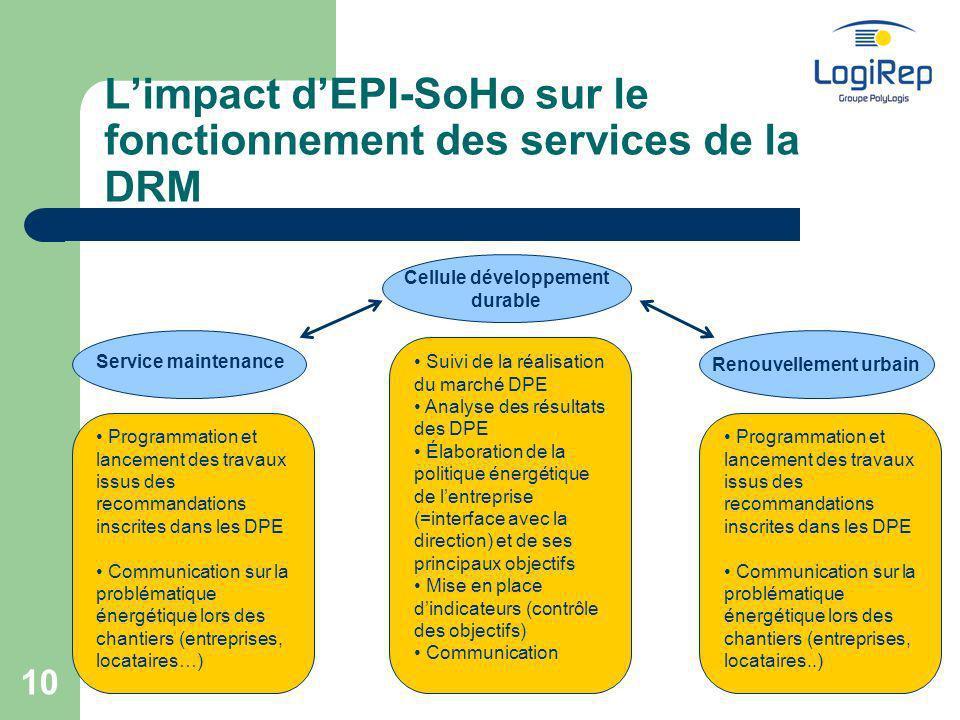 L'impact d'EPI-SoHo sur le fonctionnement des services de la DRM