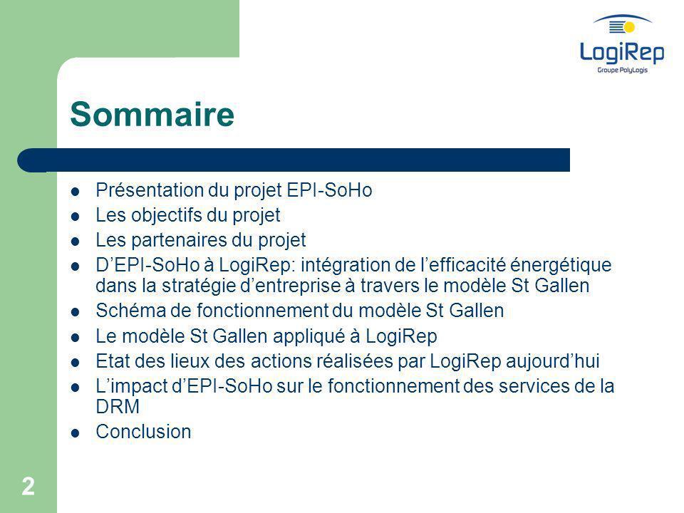 Sommaire Présentation du projet EPI-SoHo Les objectifs du projet