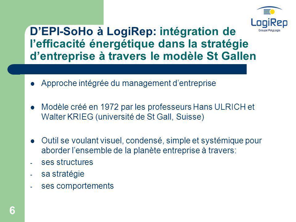 D'EPI-SoHo à LogiRep: intégration de l'efficacité énergétique dans la stratégie d'entreprise à travers le modèle St Gallen