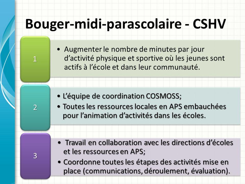 Bouger-midi-parascolaire - CSHV