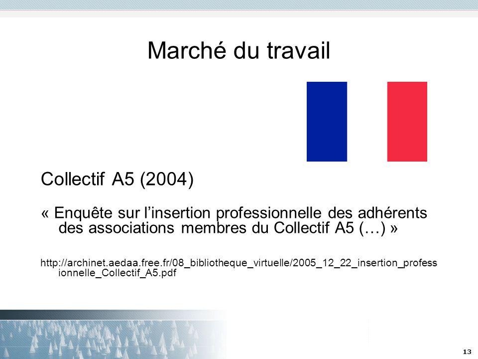 Marché du travail Collectif A5 (2004)