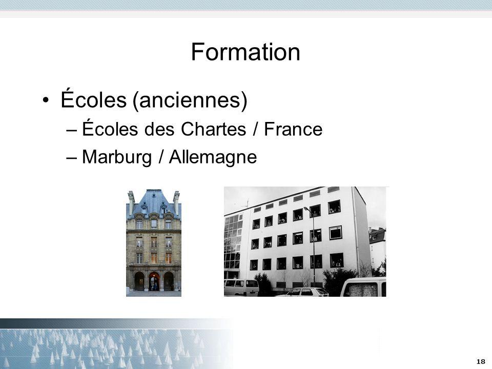 Formation Écoles (anciennes) Écoles des Chartes / France