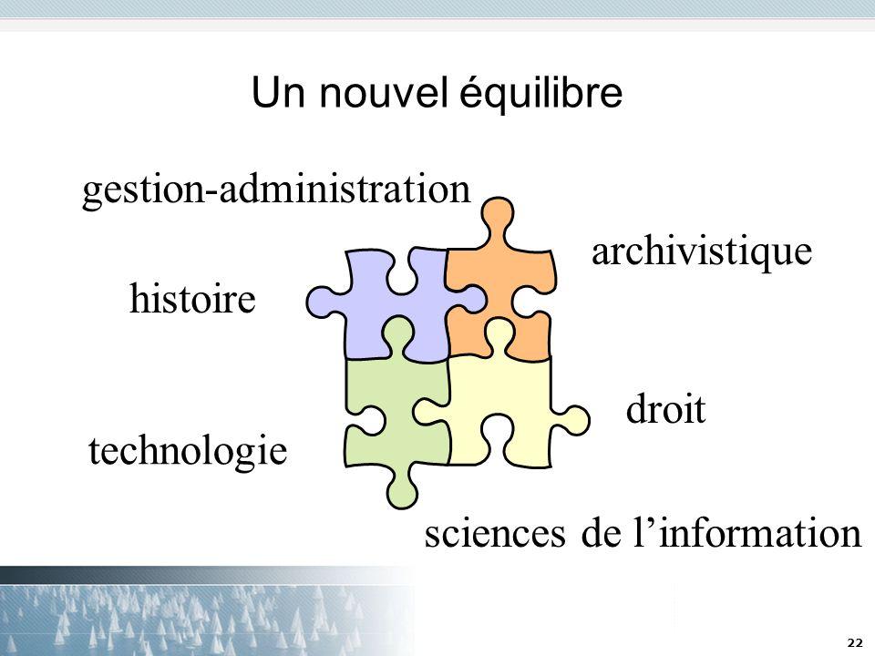 Un nouvel équilibre gestion-administration. archivistique.