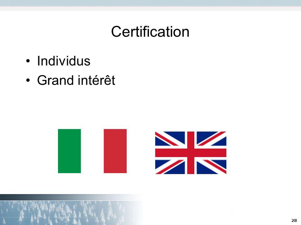 Certification Individus Grand intérêt