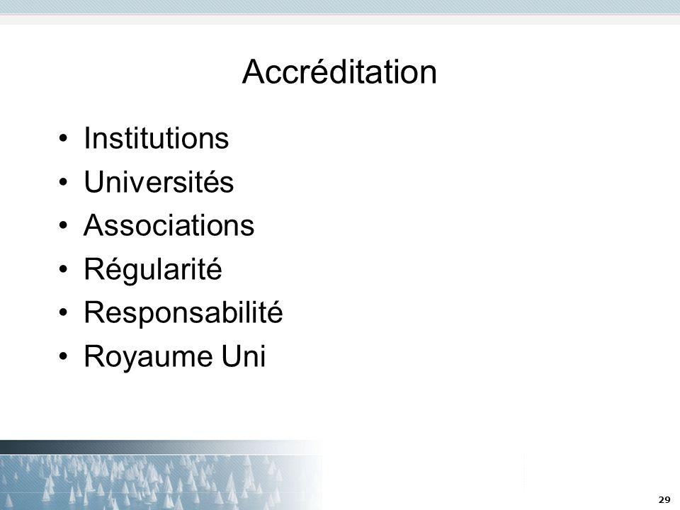 Accréditation Institutions Universités Associations Régularité