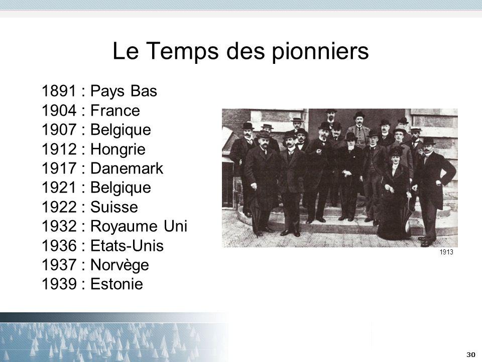 Le Temps des pionniers 1891 : Pays Bas 1904 : France 1907 : Belgique