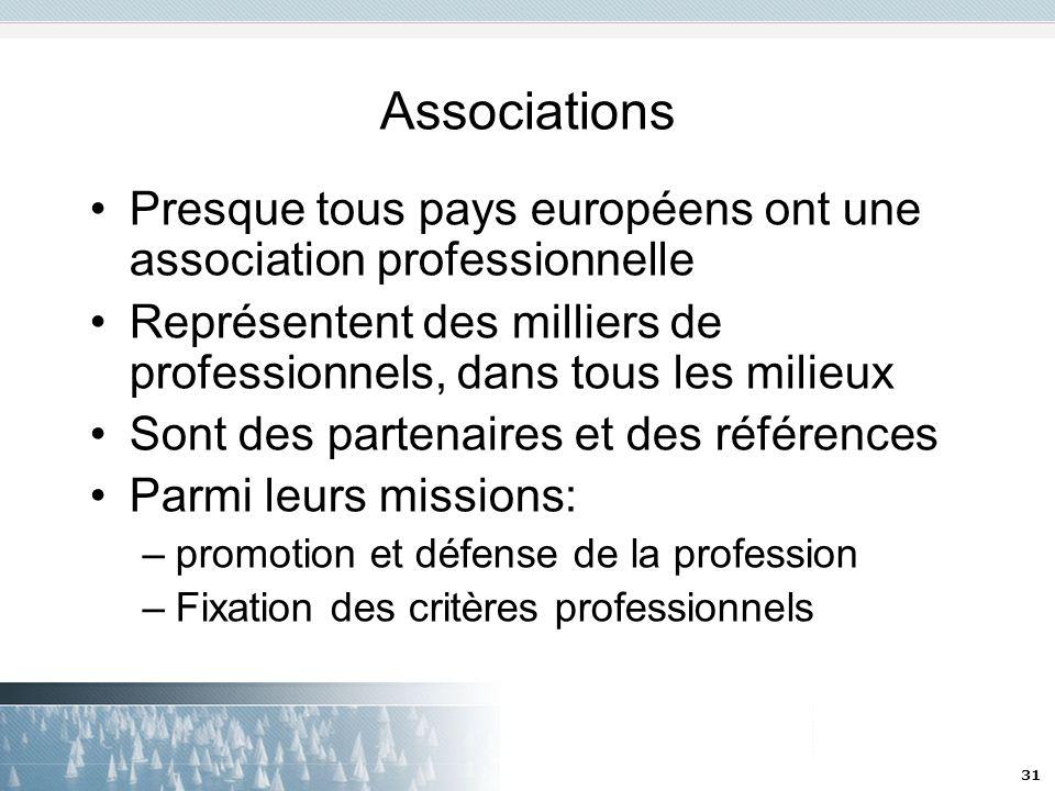 Associations Presque tous pays européens ont une association professionnelle. Représentent des milliers de professionnels, dans tous les milieux.