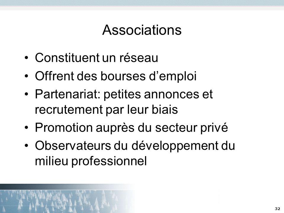 Associations Constituent un réseau Offrent des bourses d'emploi