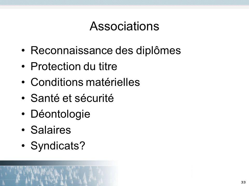 Associations Reconnaissance des diplômes Protection du titre