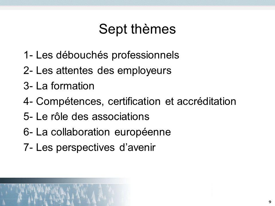 Sept thèmes 1- Les débouchés professionnels