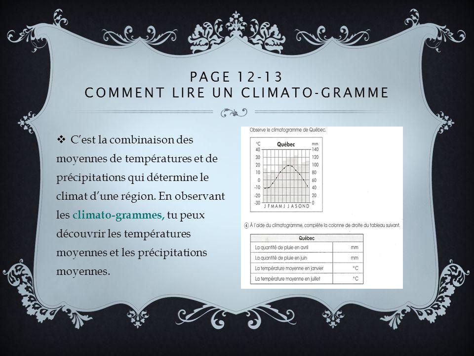 Page 12-13 Comment lire un climato-gramme