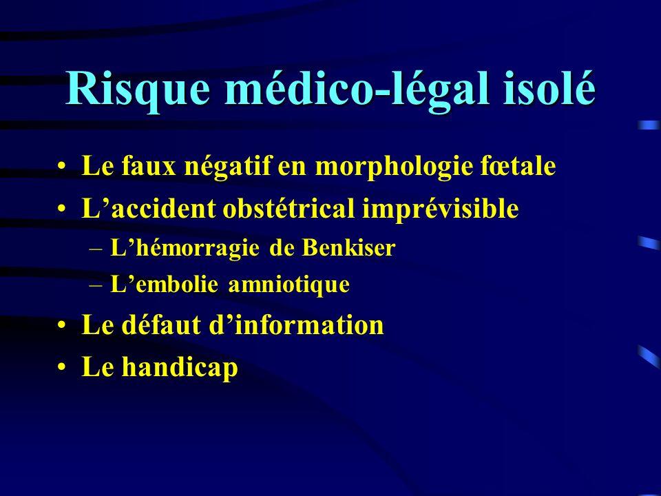 Risque médico-légal isolé