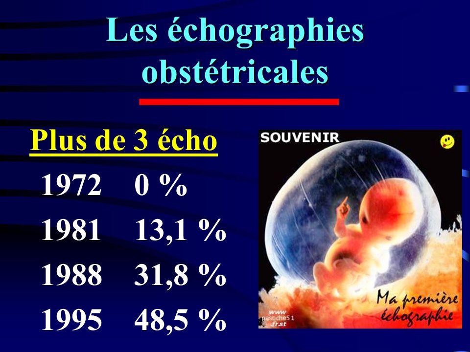 Les échographies obstétricales