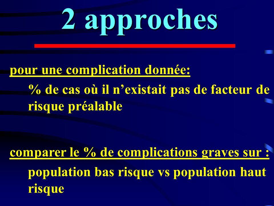2 approches pour une complication donnée: