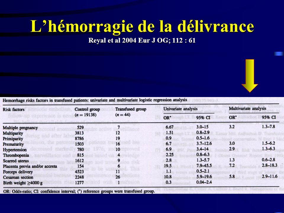 L'hémorragie de la délivrance Reyal et al 2004 Eur J OG; 112 : 61