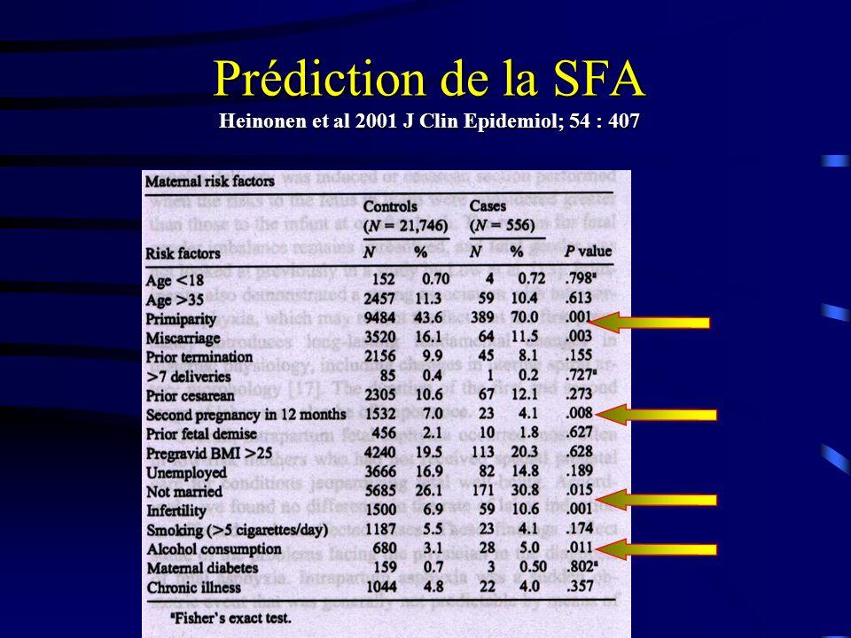 Prédiction de la SFA Heinonen et al 2001 J Clin Epidemiol; 54 : 407
