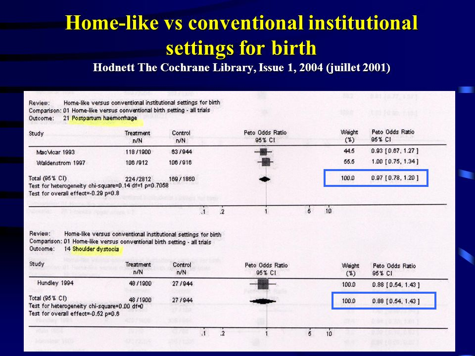 Home-like vs conventional institutional settings for birth Hodnett The Cochrane Library, Issue 1, 2004 (juillet 2001)