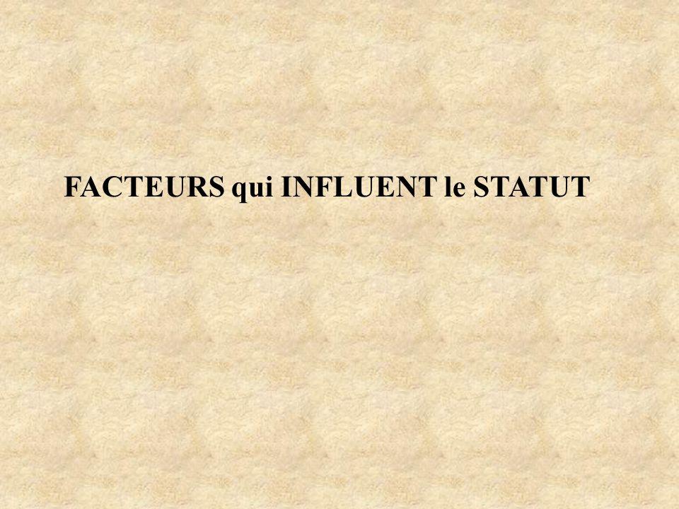 FACTEURS qui INFLUENT le STATUT