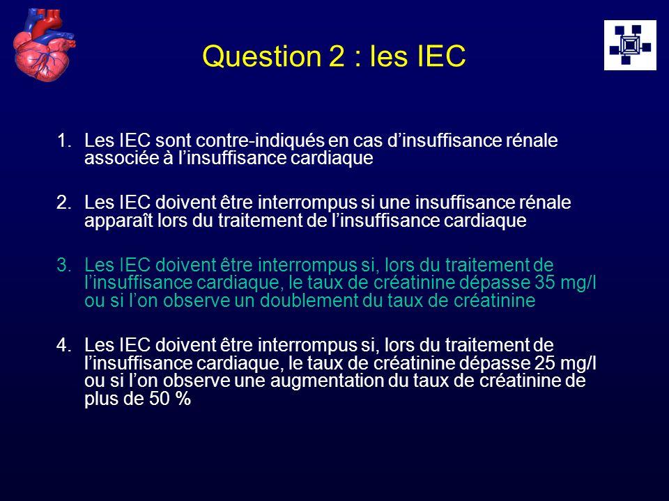 Question 2 : les IEC Les IEC sont contre-indiqués en cas d'insuffisance rénale associée à l'insuffisance cardiaque.