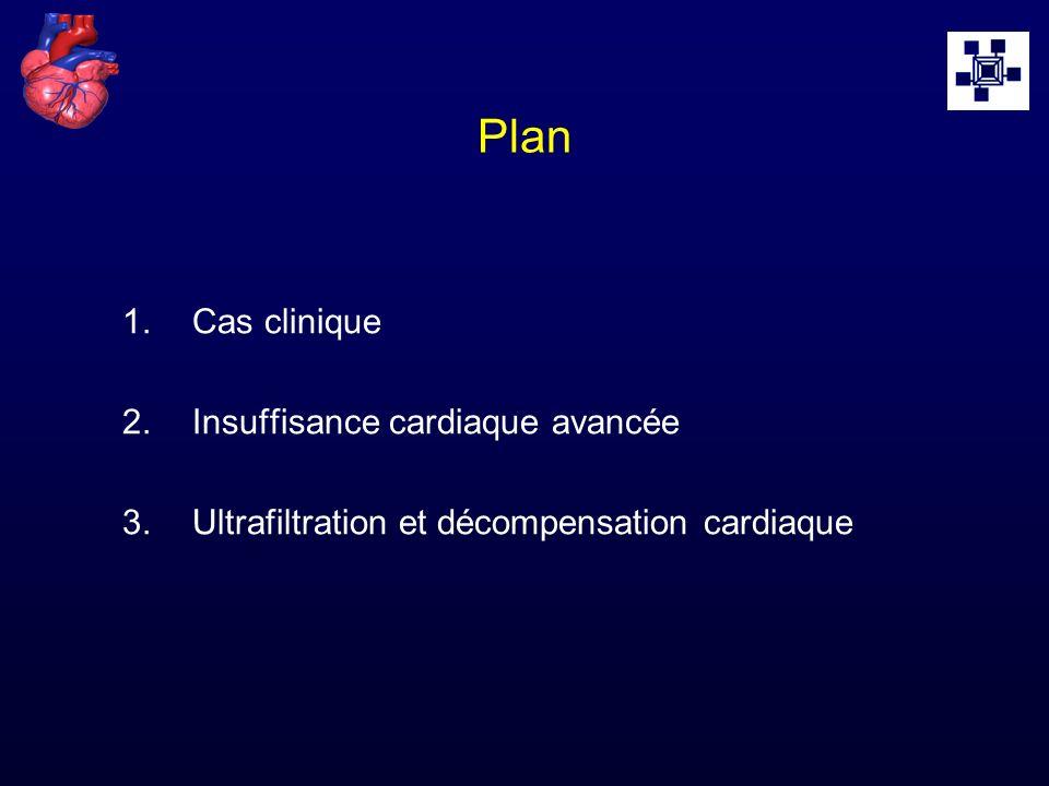 Plan Cas clinique Insuffisance cardiaque avancée