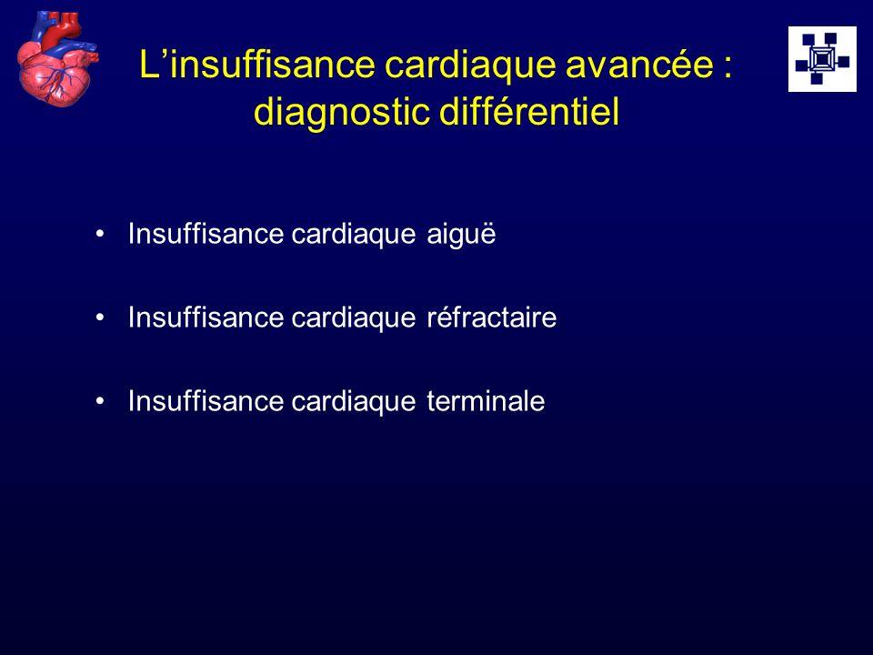L'insuffisance cardiaque avancée : diagnostic différentiel