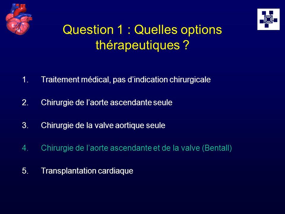 Question 1 : Quelles options thérapeutiques