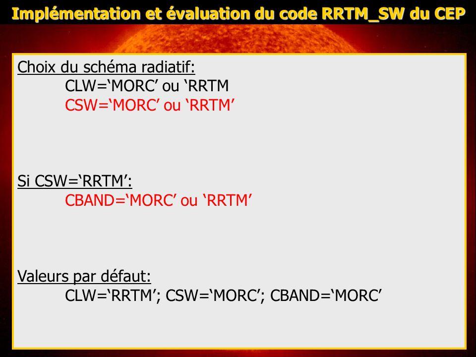 Implémentation et évaluation du code RRTM_SW du CEP