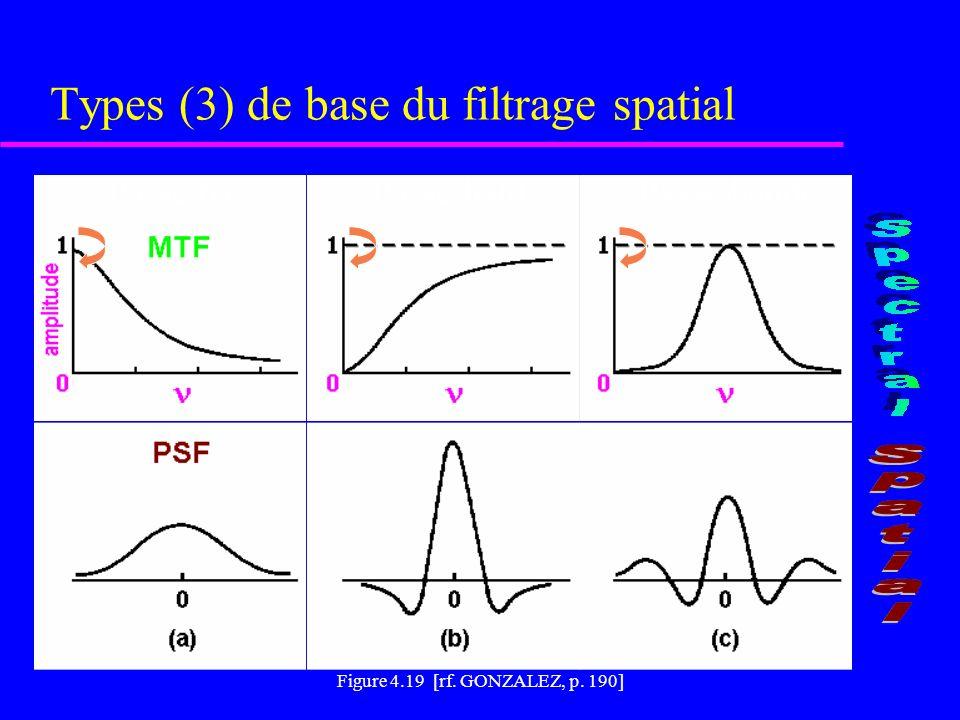Types (3) de base du filtrage spatial