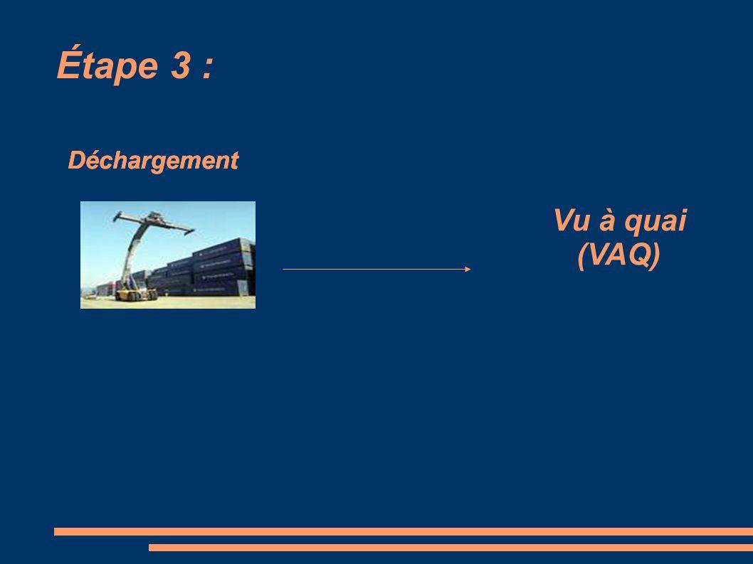 Étape 3 : Déchargement Déchargement Déchargement Vu à quai (VAQ)