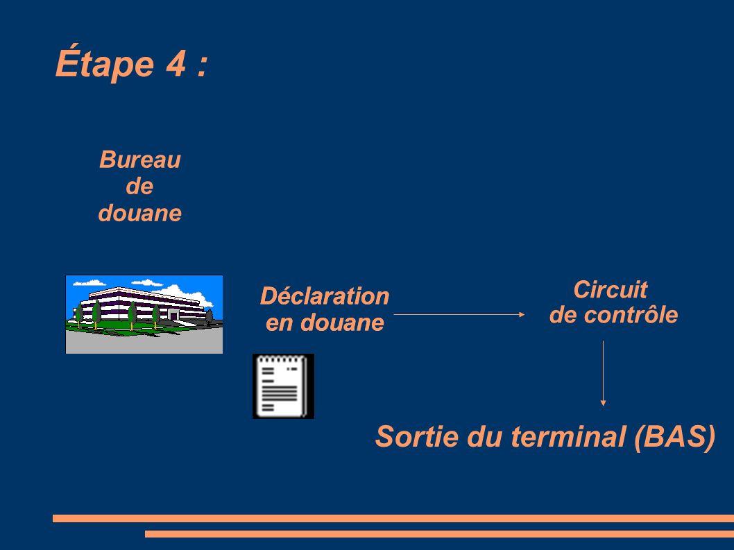 Sortie du terminal (BAS)