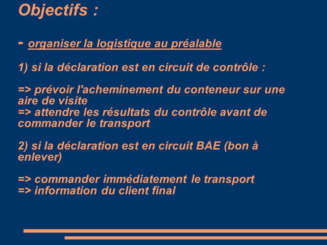 Objectifs : - organiser la logistique au préalable 1) si la déclaration est en circuit de contrôle : => prévoir l acheminement du conteneur sur une aire de visite => attendre les résultats du contrôle avant de commander le transport 2) si la déclaration est en circuit BAE (bon à enlever) => commander immédiatement le transport => information du client final