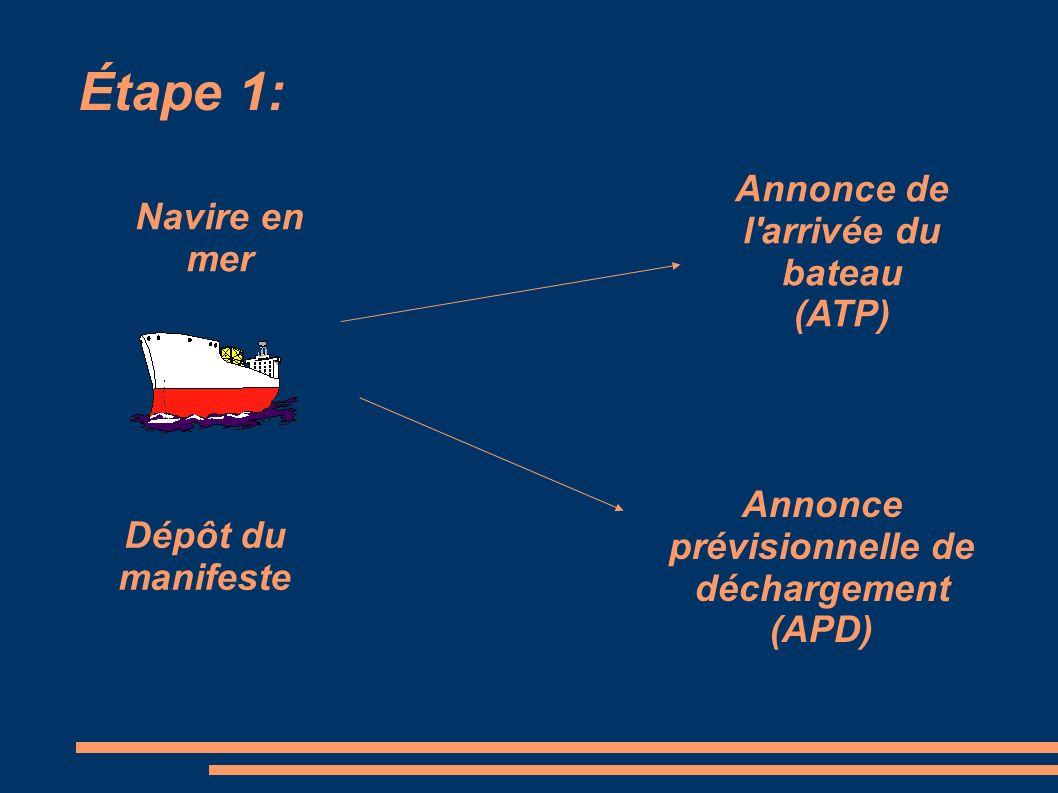 Étape 1: Annonce de l arrivée du bateau Navire en mer (ATP)